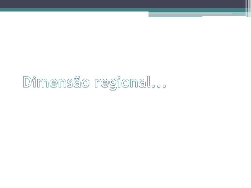 Dimensão regional...