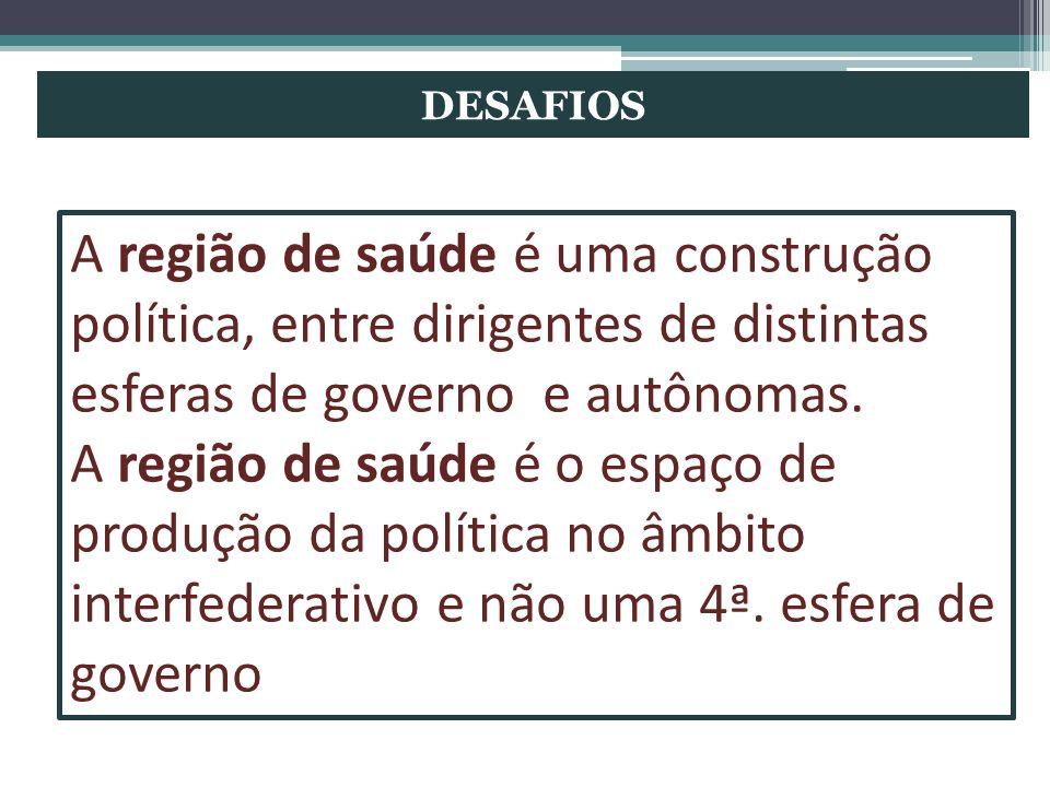 DESAFIOS A região de saúde é uma construção política, entre dirigentes de distintas esferas de governo e autônomas.