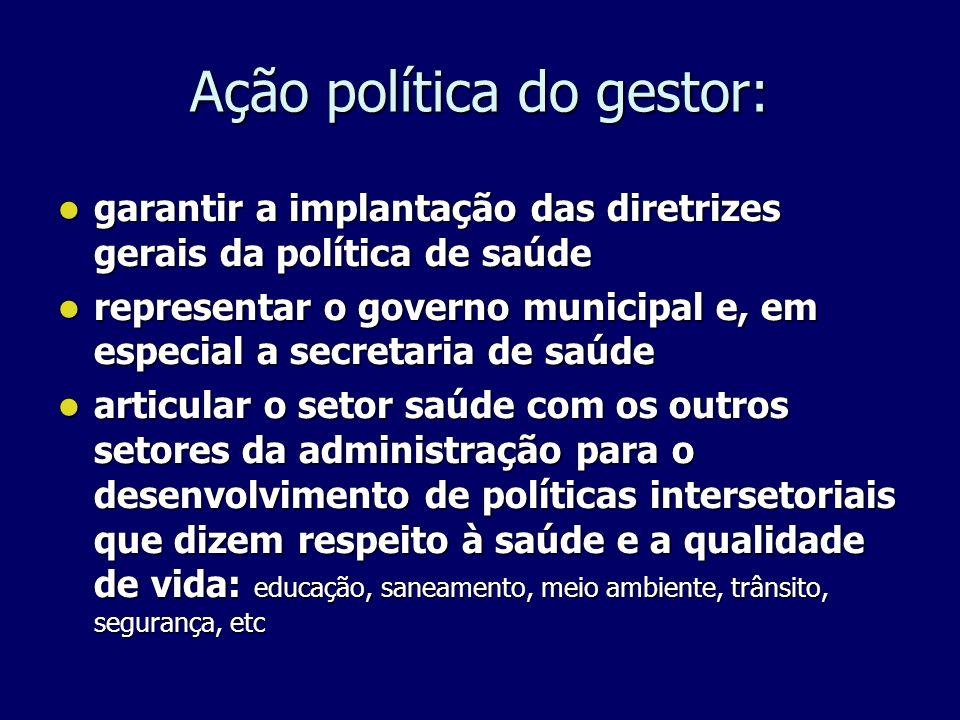 Ação política do gestor: