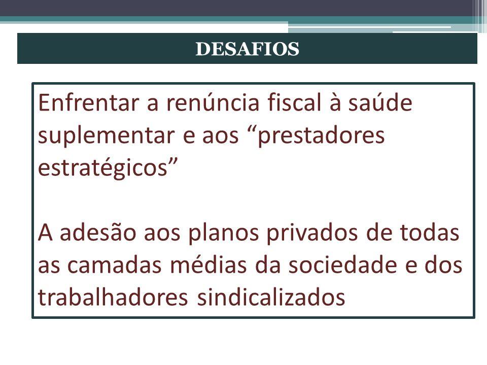 DESAFIOS Enfrentar a renúncia fiscal à saúde suplementar e aos prestadores estratégicos