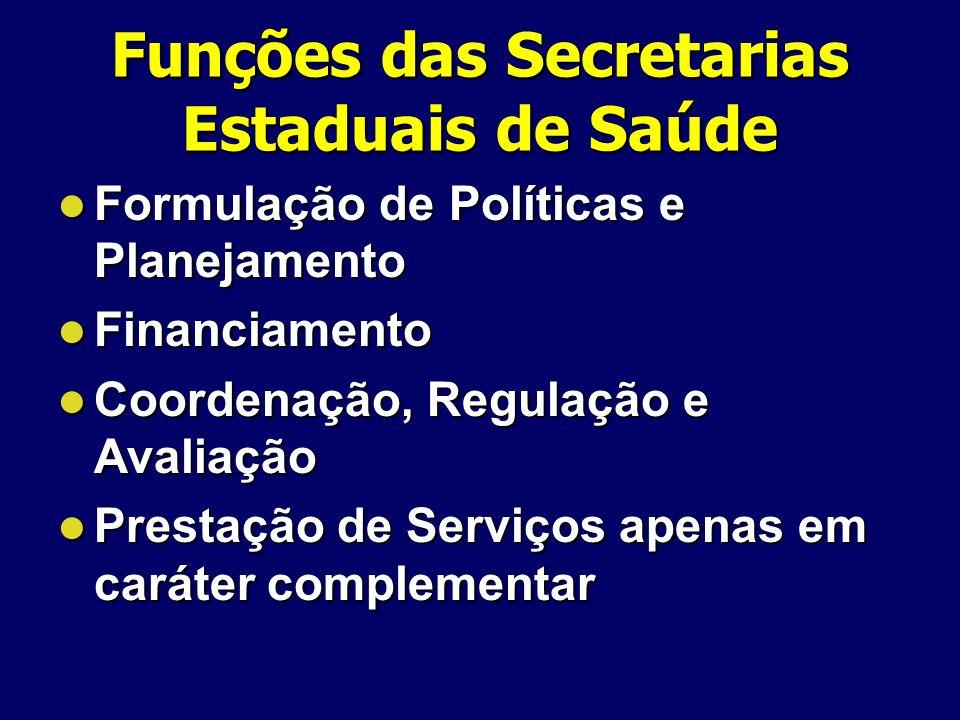 Funções das Secretarias Estaduais de Saúde