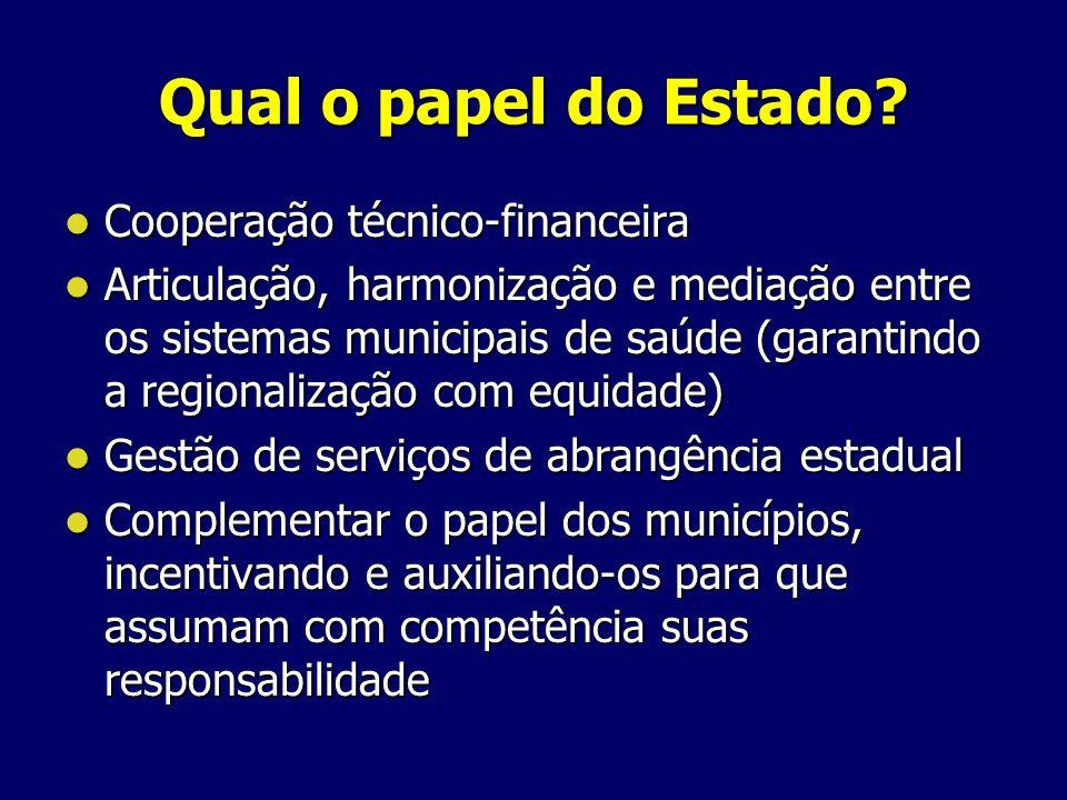 Qual o papel do Estado Cooperação técnico-financeira