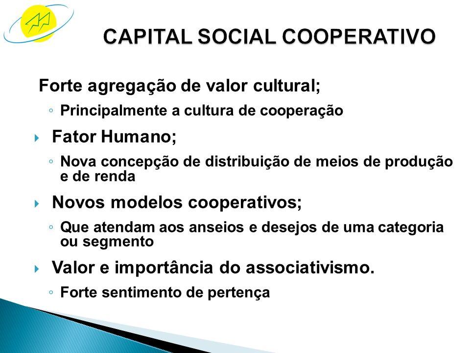 CAPITAL SOCIAL COOPERATIVO