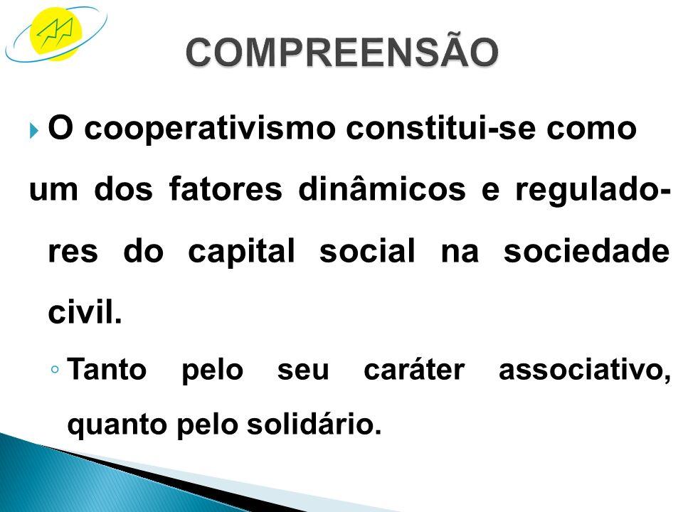 COMPREENSÃO O cooperativismo constitui-se como