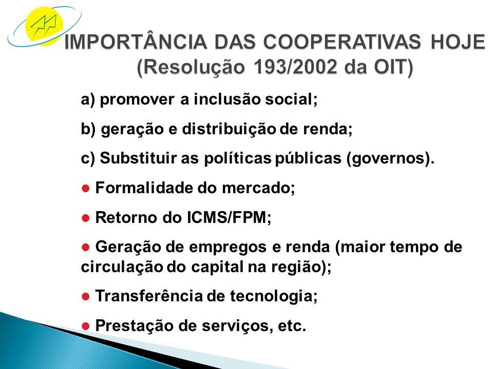 IMPORTÂNCIA DAS COOPERATIVAS HOJE (Resolução 193/2002 da OIT)