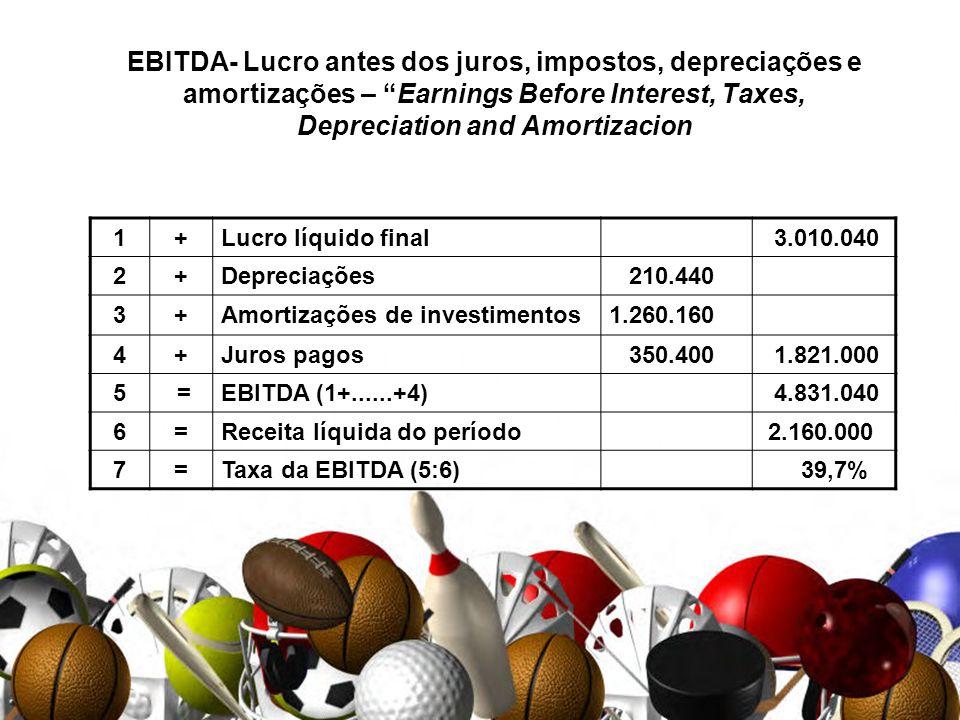 EBITDA- Lucro antes dos juros, impostos, depreciações e amortizações – Earnings Before Interest, Taxes, Depreciation and Amortizacion
