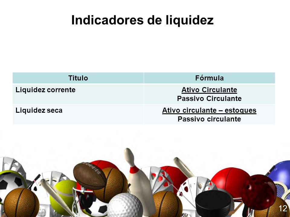 Indicadores de liquidez Ativo circulante – estoques