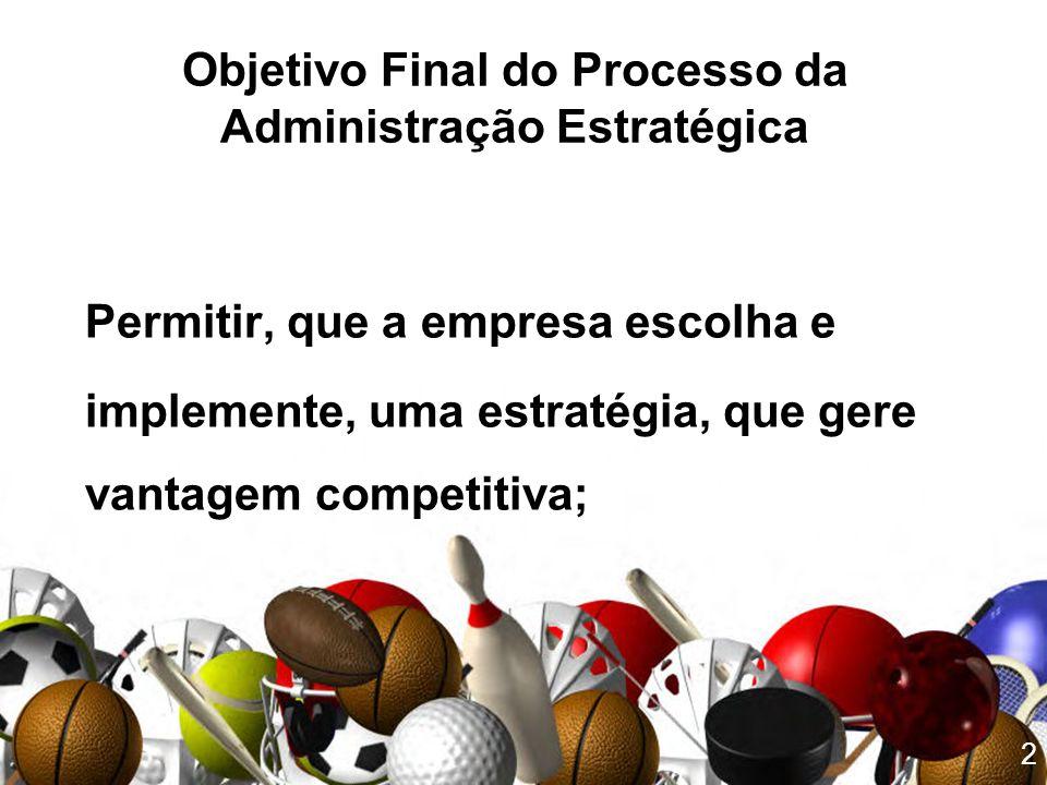 Objetivo Final do Processo da Administração Estratégica