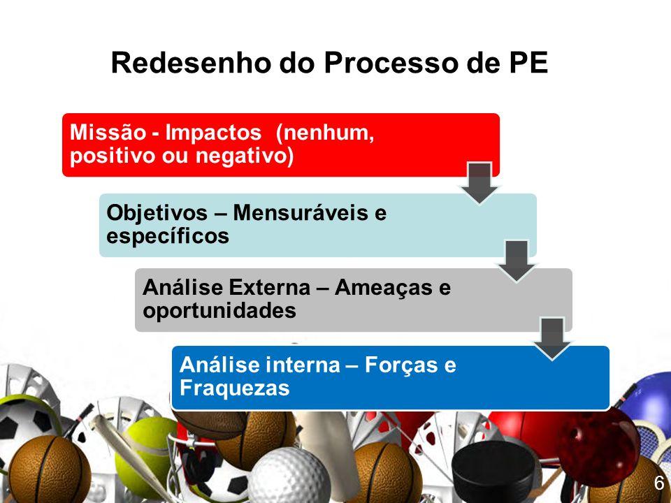Redesenho do Processo de PE
