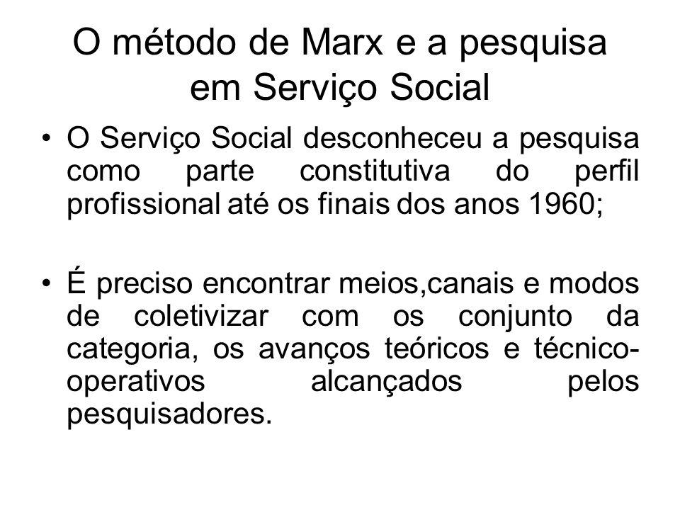 O método de Marx e a pesquisa em Serviço Social
