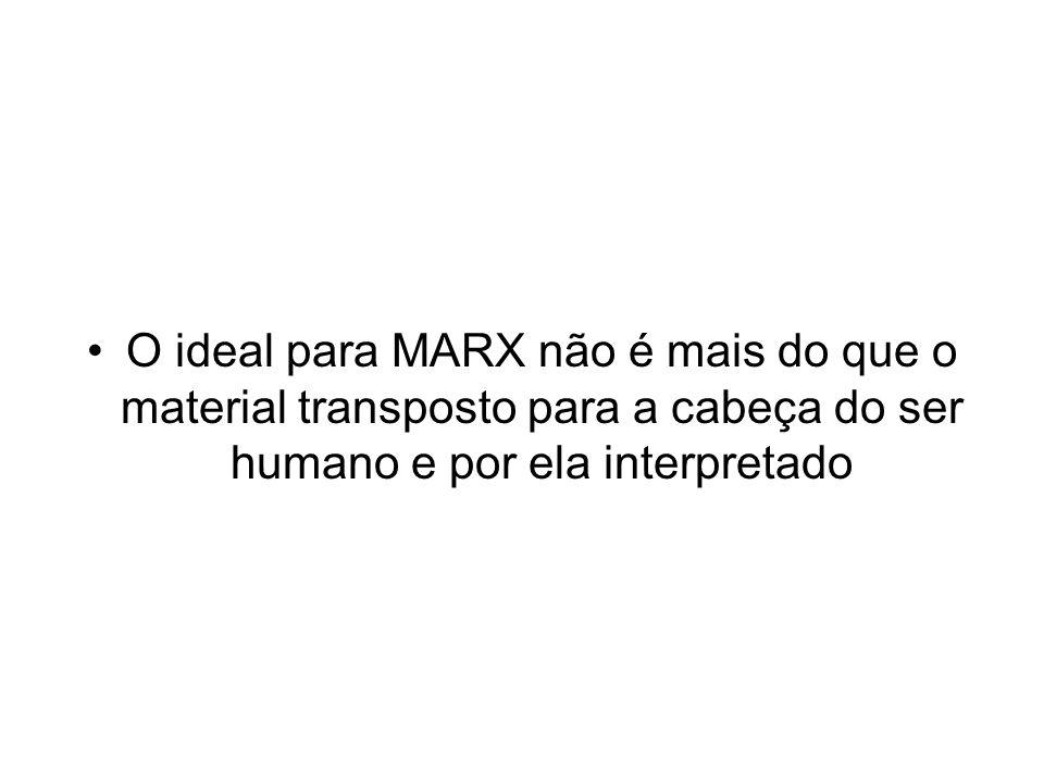 O ideal para MARX não é mais do que o material transposto para a cabeça do ser humano e por ela interpretado