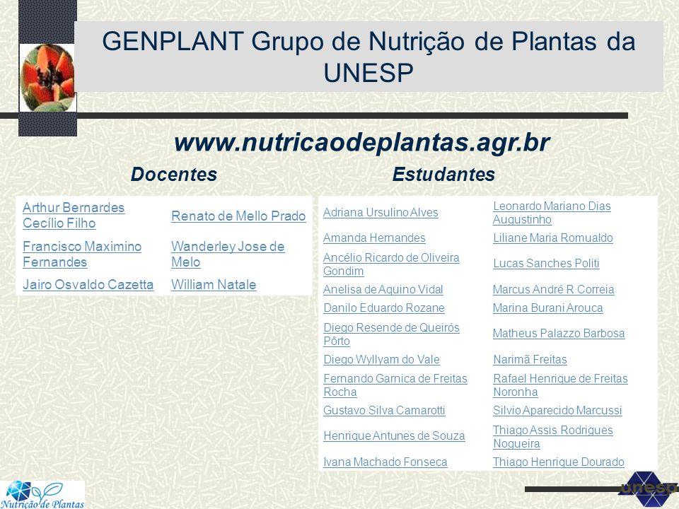 GENPLANT Grupo de Nutrição de Plantas da UNESP