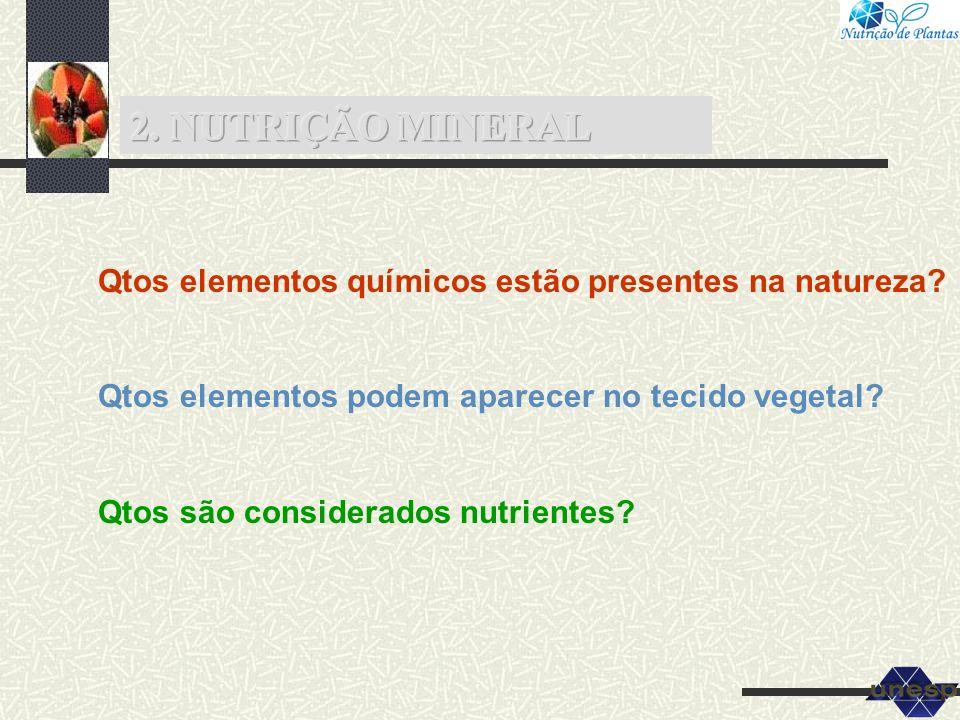 2. NUTRIÇÃO MINERAL Qtos elementos químicos estão presentes na natureza Qtos elementos podem aparecer no tecido vegetal