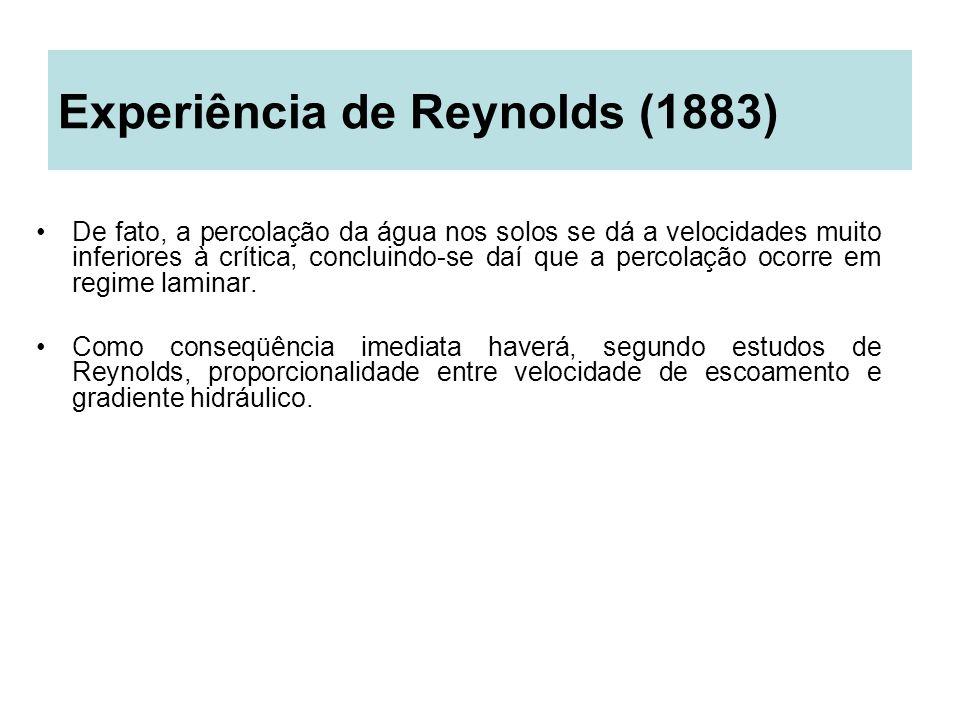 Experiência de Reynolds (1883)