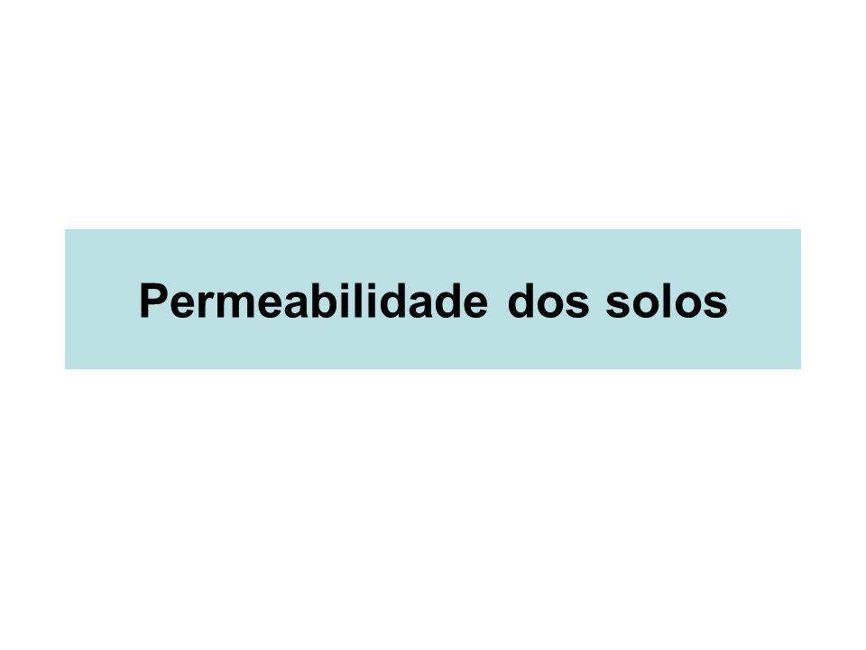 Permeabilidade dos solos
