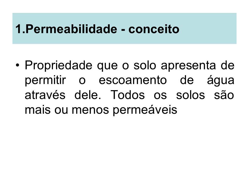 1.Permeabilidade - conceito