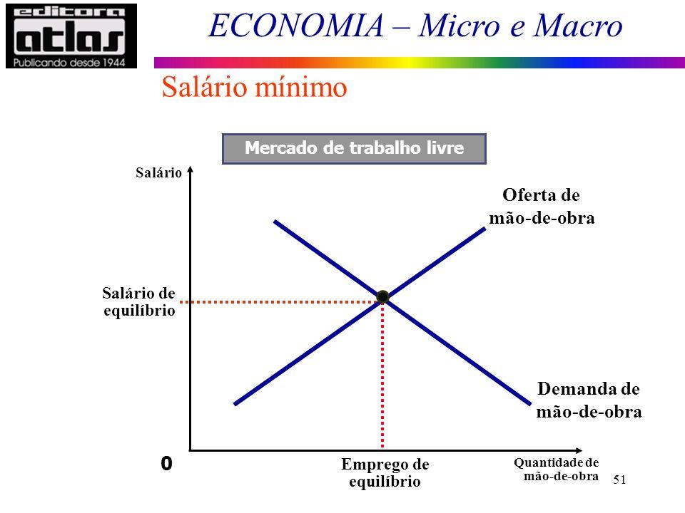 Mercado de trabalho livre