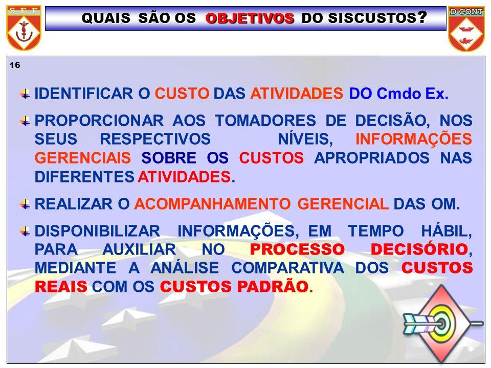 IDENTIFICAR O CUSTO DAS ATIVIDADES DO Cmdo Ex.
