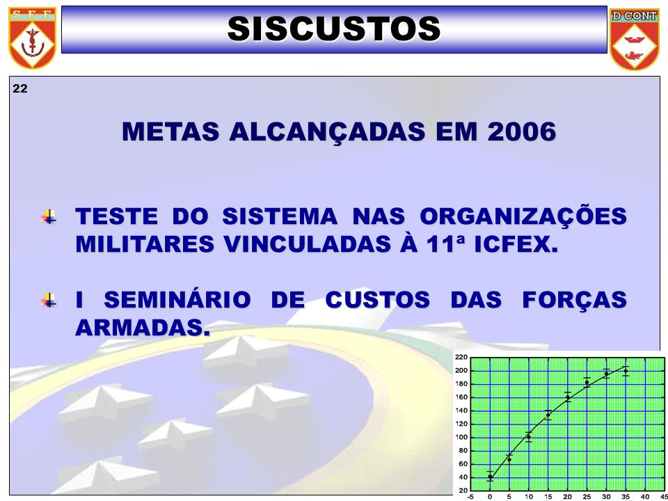 SISCUSTOS METAS ALCANÇADAS EM 2006