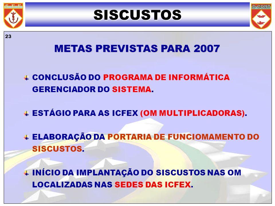 SISCUSTOS METAS PREVISTAS PARA 2007