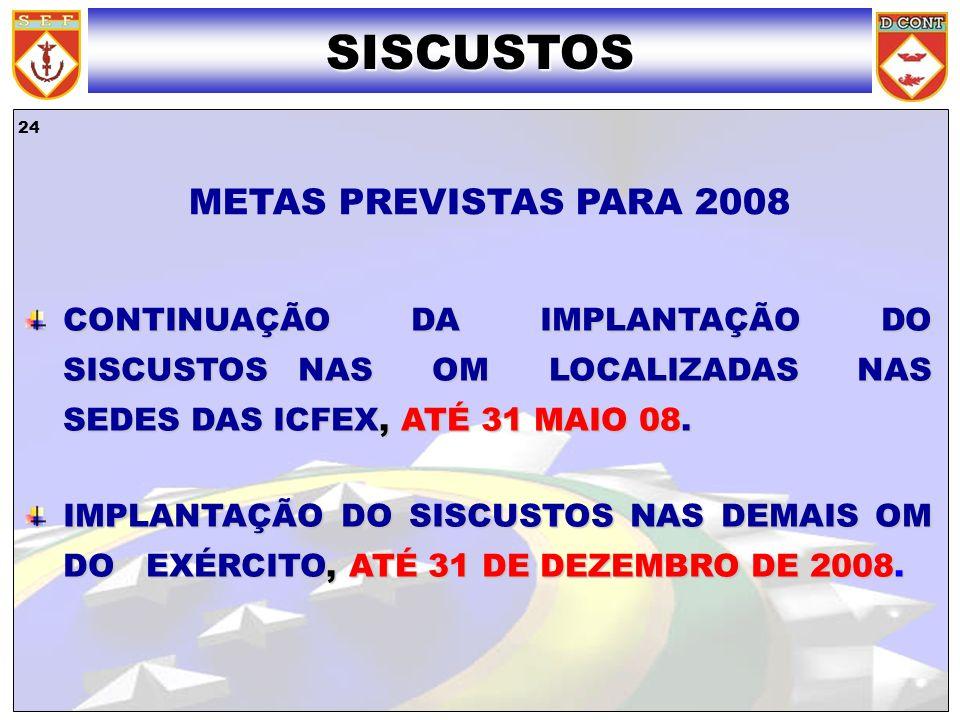 SISCUSTOS METAS PREVISTAS PARA 2008