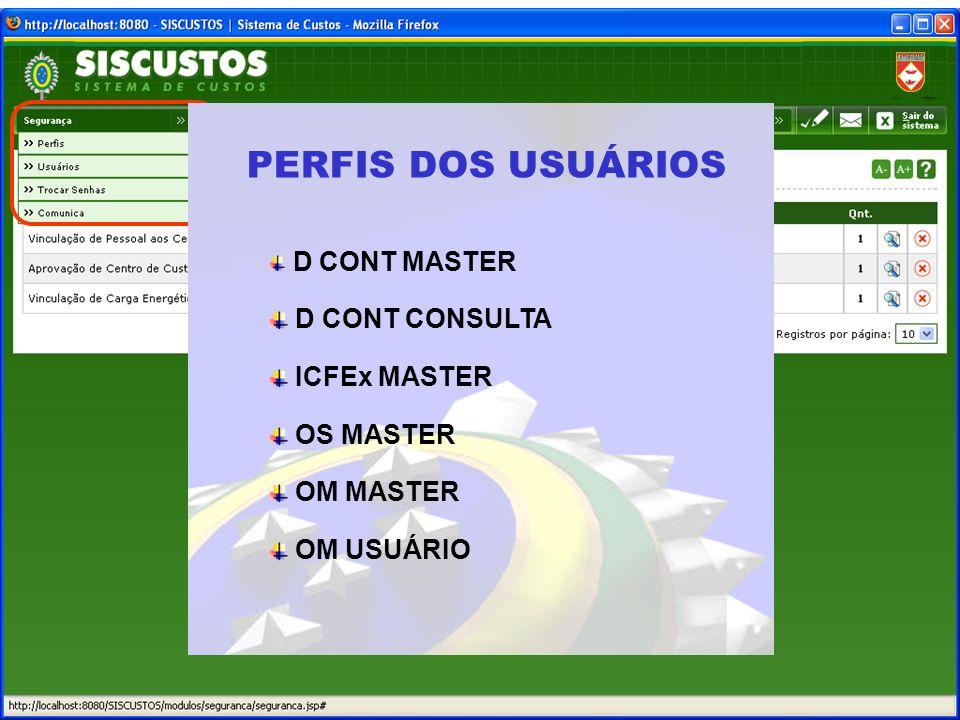 PERFIS DOS USUÁRIOS D CONT CONSULTA ICFEx MASTER OS MASTER OM MASTER