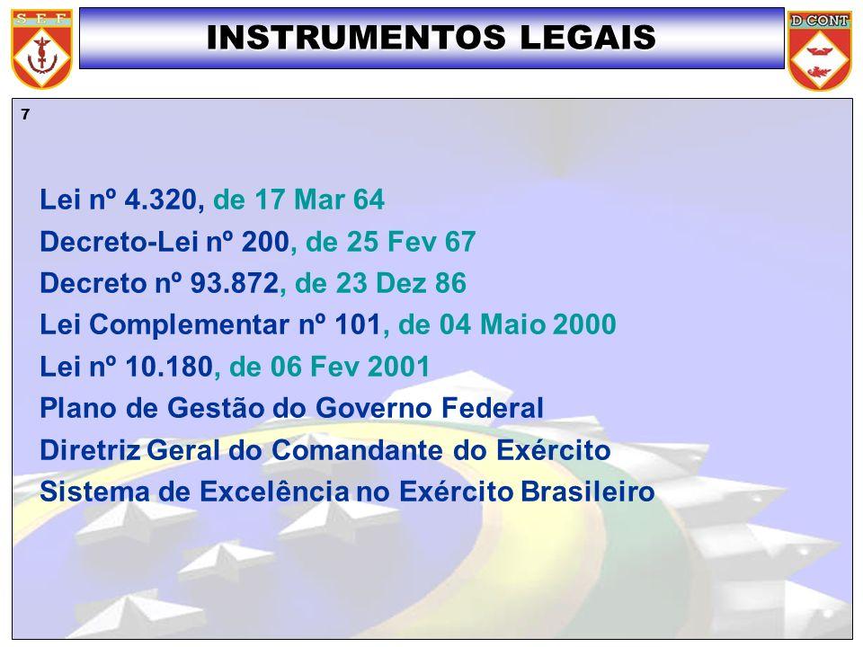 INSTRUMENTOS LEGAIS Lei nº 4.320, de 17 Mar 64