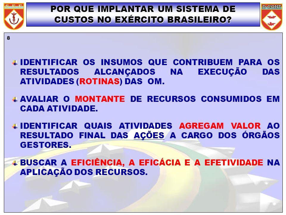 POR QUE IMPLANTAR UM SISTEMA DE CUSTOS NO EXÉRCITO BRASILEIRO