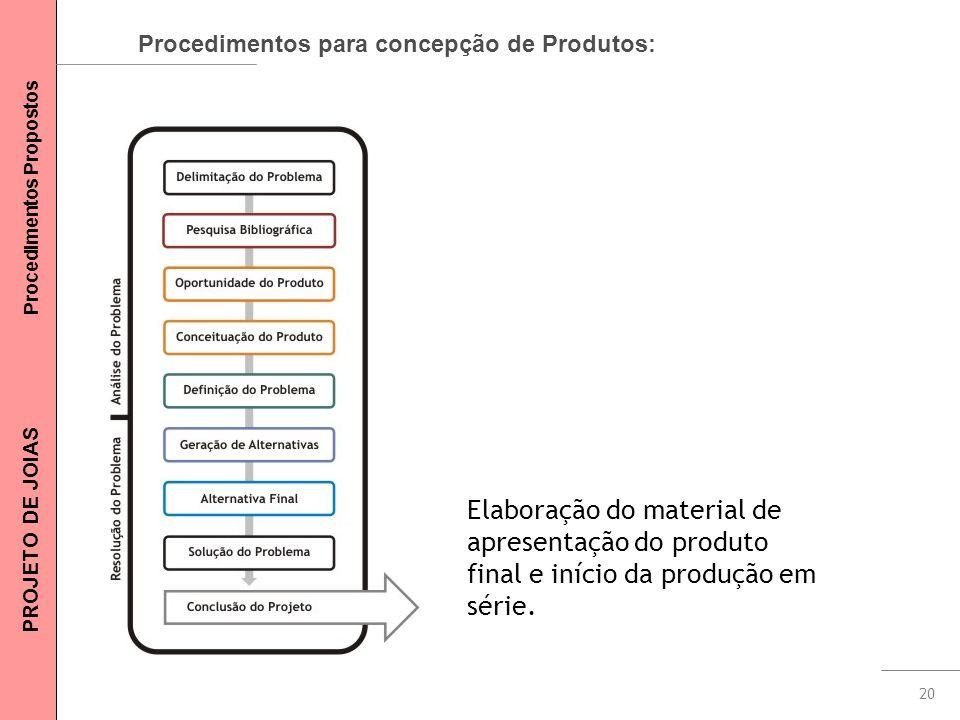 PROJETO DE JOIAS Procedimentos Propostos