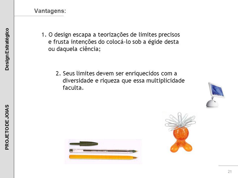 PROJETO DE JOIAS Design Estratégico