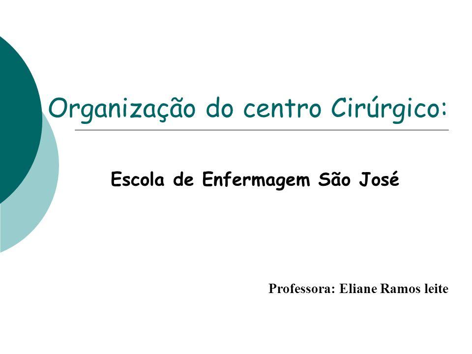 Organização do centro Cirúrgico:
