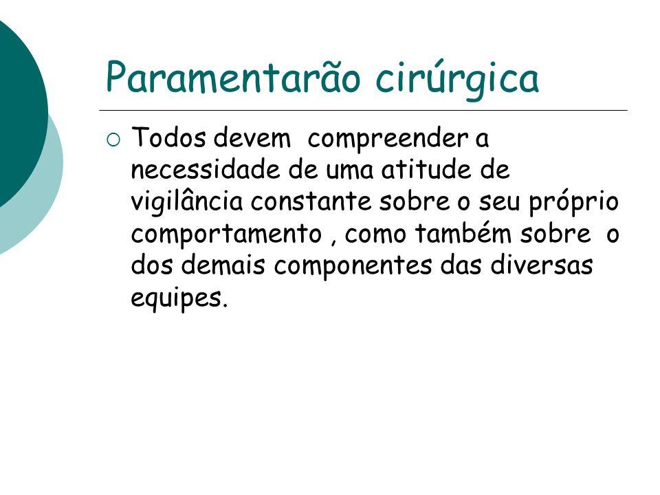 Paramentarão cirúrgica
