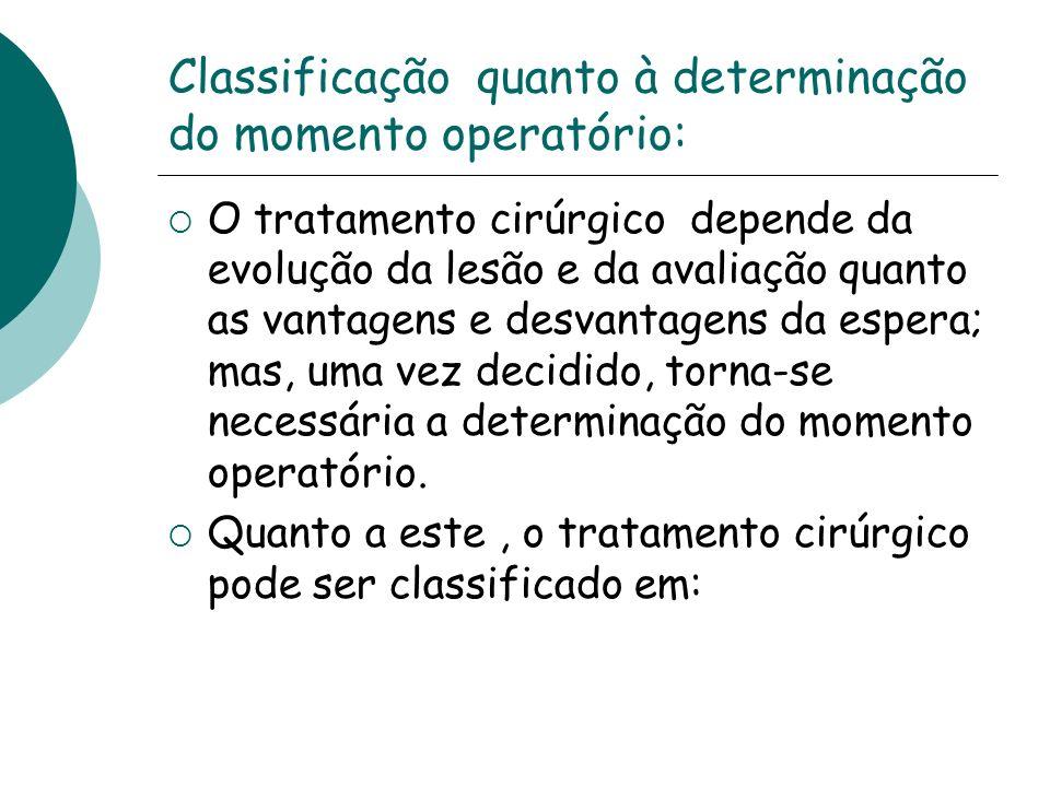 Classificação quanto à determinação do momento operatório: