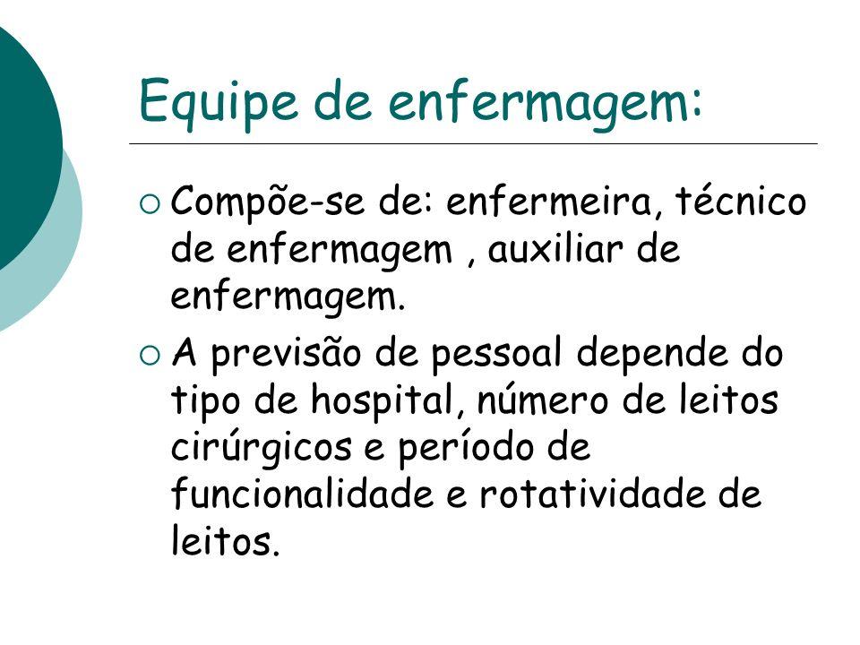 Equipe de enfermagem: Compõe-se de: enfermeira, técnico de enfermagem , auxiliar de enfermagem.