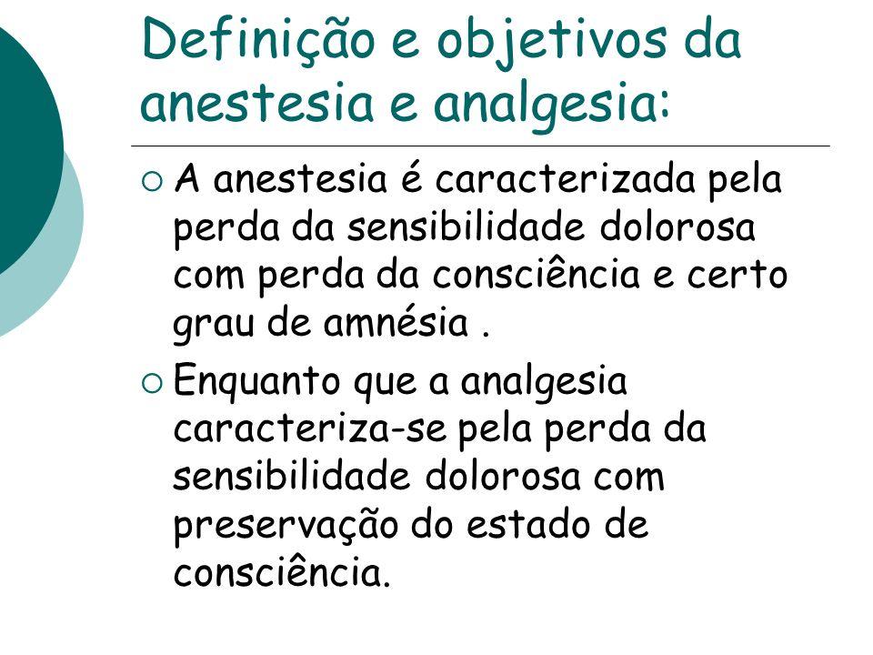 Definição e objetivos da anestesia e analgesia: