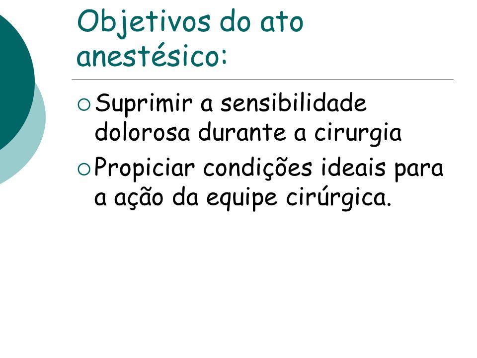 Objetivos do ato anestésico: