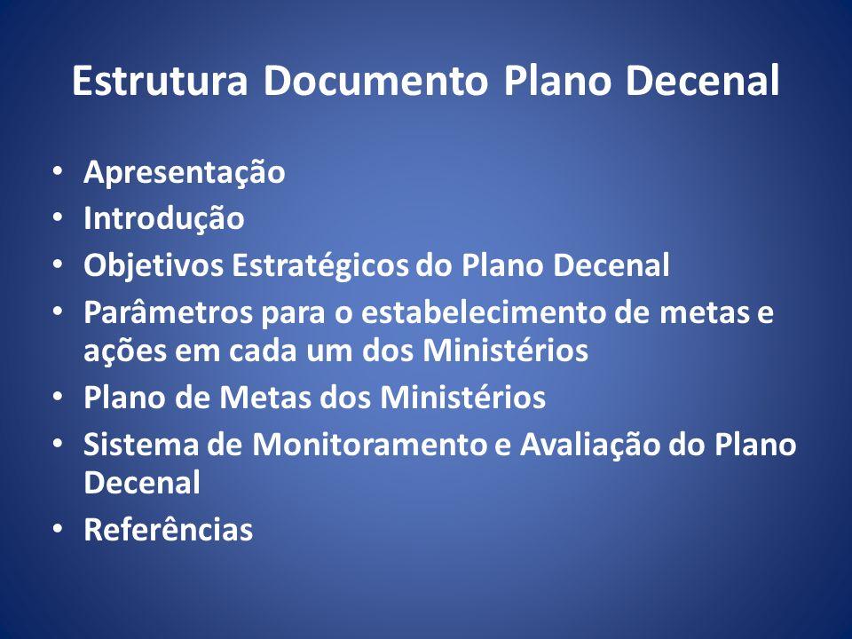 Estrutura Documento Plano Decenal