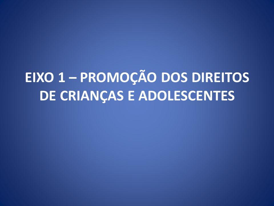 EIXO 1 – PROMOÇÃO DOS DIREITOS DE CRIANÇAS E ADOLESCENTES