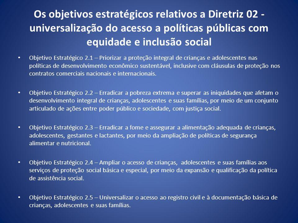 Os objetivos estratégicos relativos a Diretriz 02 - universalização do acesso a políticas públicas com equidade e inclusão social