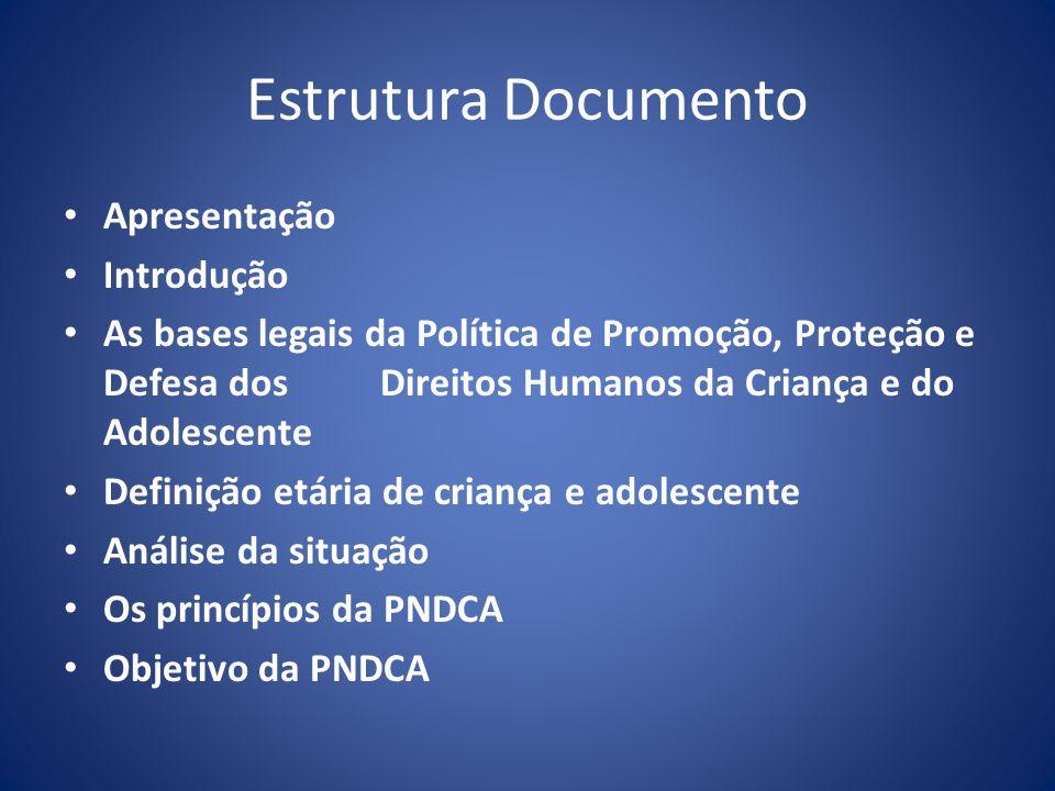 Estrutura Documento Apresentação Introdução