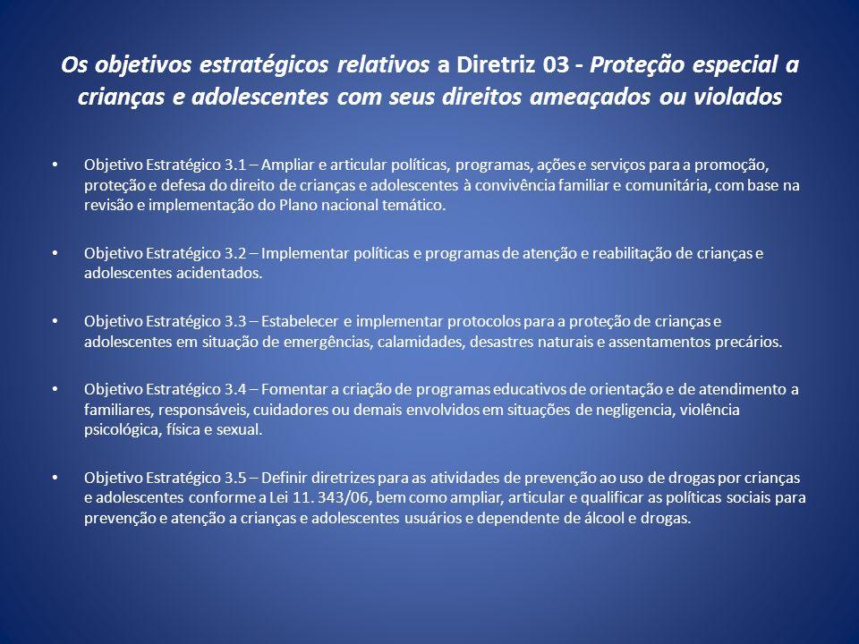 Os objetivos estratégicos relativos a Diretriz 03 - Proteção especial a crianças e adolescentes com seus direitos ameaçados ou violados