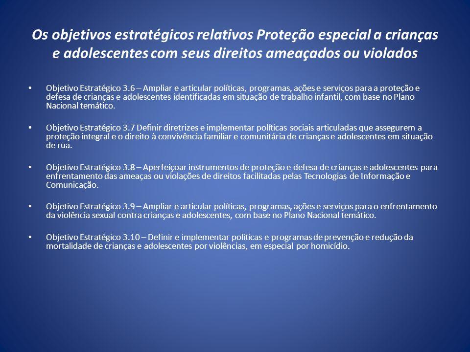 Os objetivos estratégicos relativos Proteção especial a crianças e adolescentes com seus direitos ameaçados ou violados