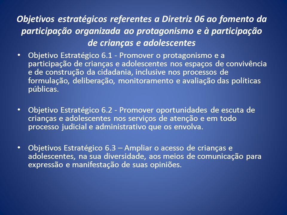 Objetivos estratégicos referentes a Diretriz 06 ao fomento da participação organizada ao protagonismo e à participação de crianças e adolescentes