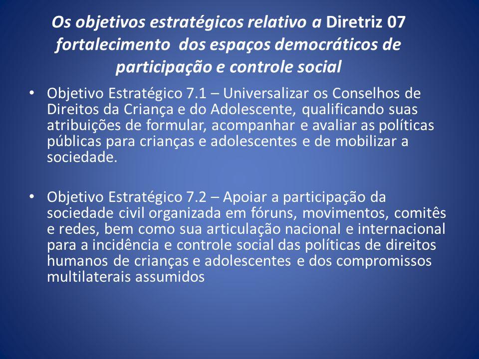 Os objetivos estratégicos relativo a Diretriz 07 fortalecimento dos espaços democráticos de participação e controle social