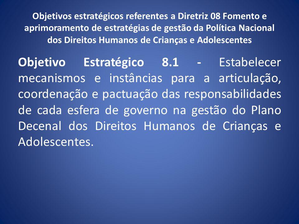 Objetivos estratégicos referentes a Diretriz 08 Fomento e aprimoramento de estratégias de gestão da Política Nacional dos Direitos Humanos de Crianças e Adolescentes