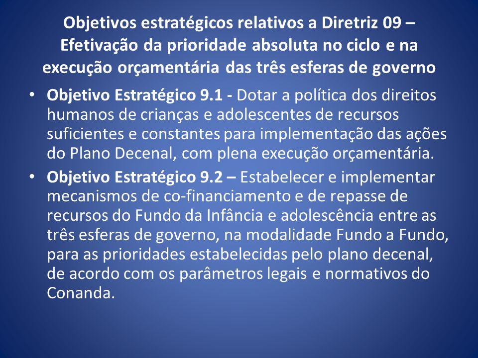 Objetivos estratégicos relativos a Diretriz 09 – Efetivação da prioridade absoluta no ciclo e na execução orçamentária das três esferas de governo