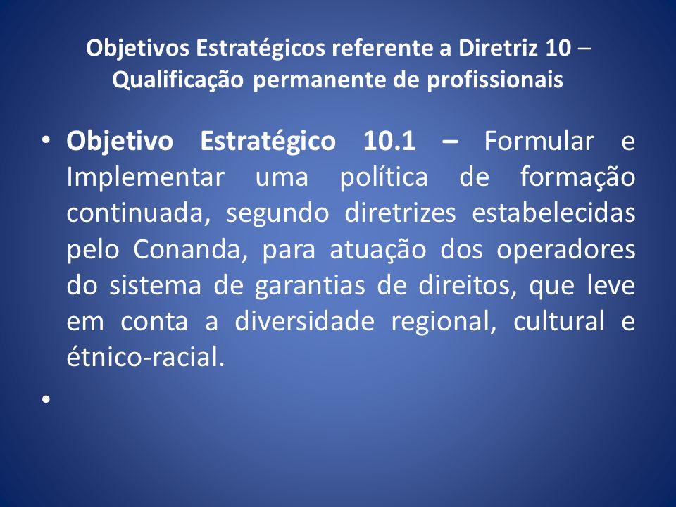 Objetivos Estratégicos referente a Diretriz 10 – Qualificação permanente de profissionais