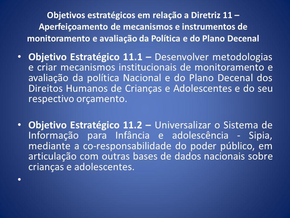 Objetivos estratégicos em relação a Diretriz 11 – Aperfeiçoamento de mecanismos e instrumentos de monitoramento e avaliação da Política e do Plano Decenal