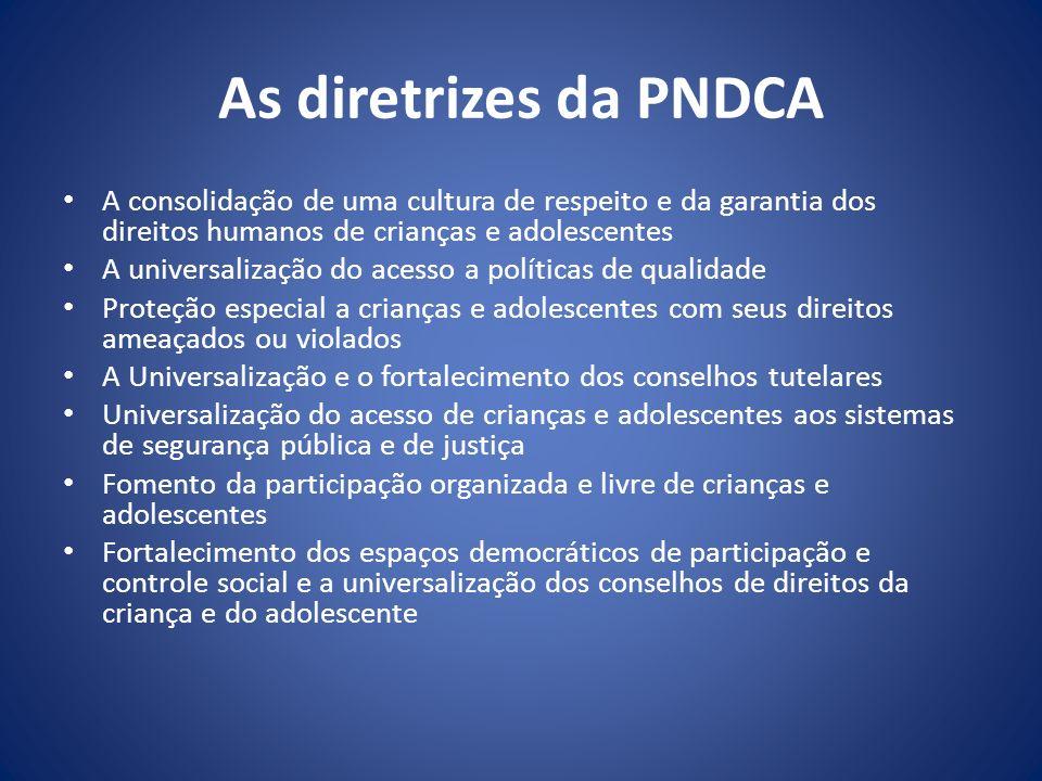 As diretrizes da PNDCA A consolidação de uma cultura de respeito e da garantia dos direitos humanos de crianças e adolescentes.