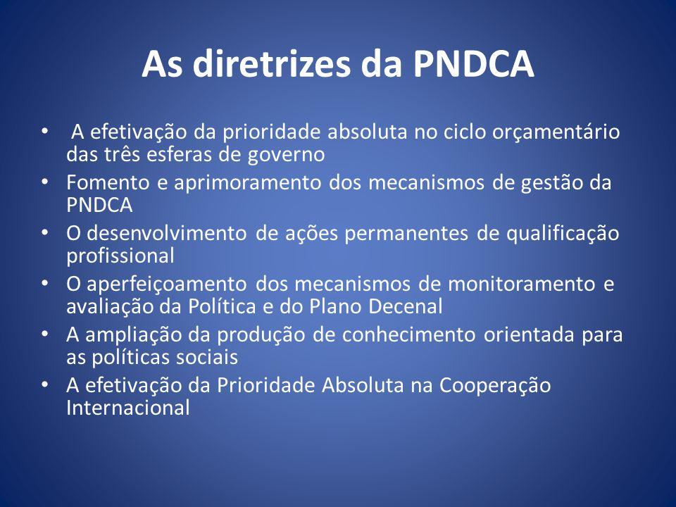 As diretrizes da PNDCA A efetivação da prioridade absoluta no ciclo orçamentário das três esferas de governo.